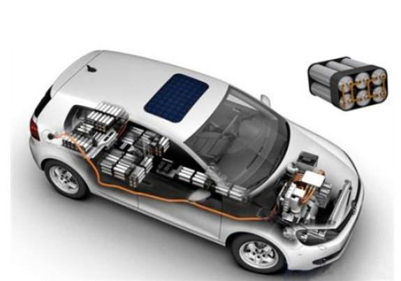 新能源车电池的寿命是多长?