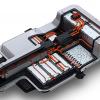 新能源汽车的电池都有哪些材料?